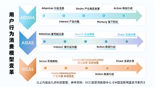 信息碎片化时代,企业如何有效控制互联网信息风险?