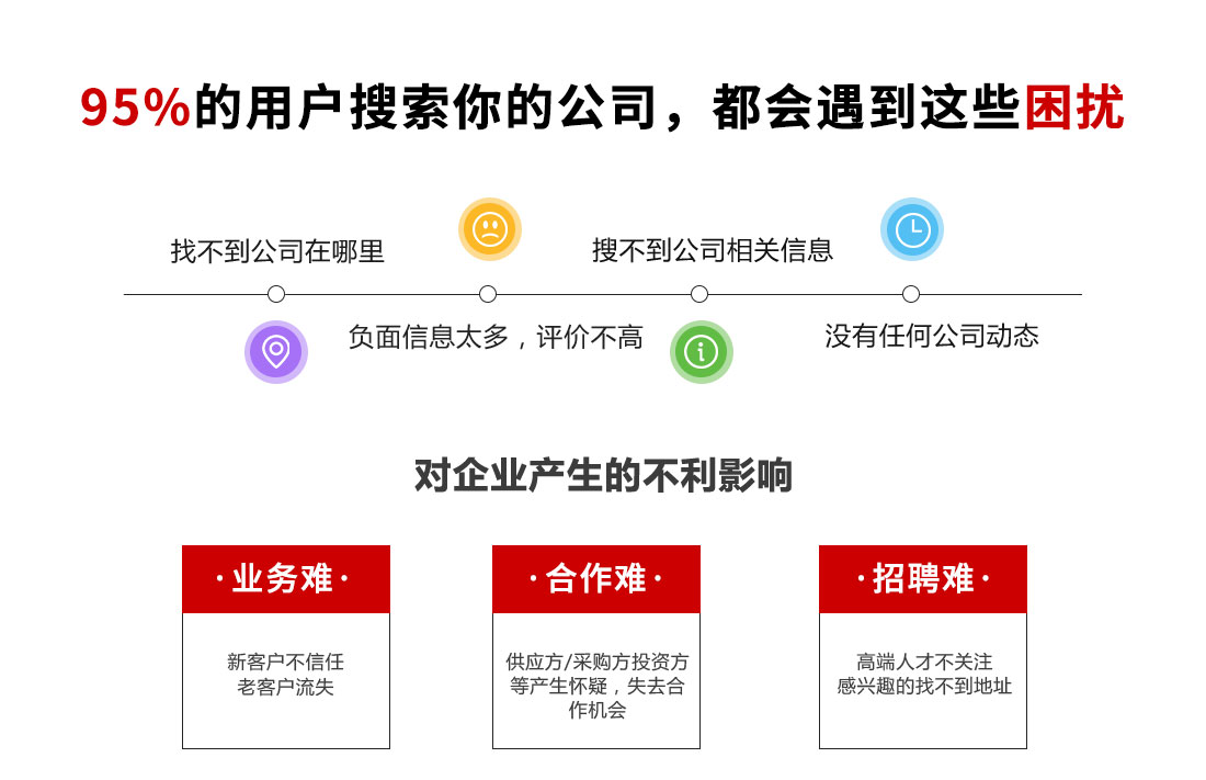 企业百科名片_01.jpg