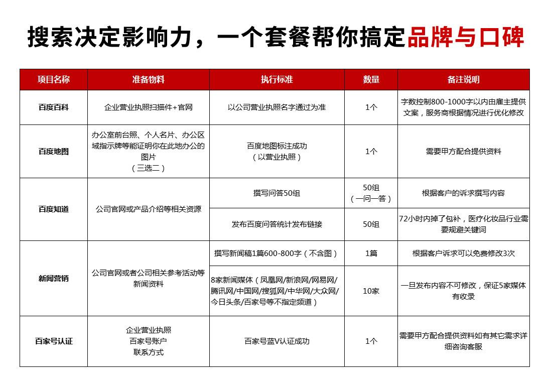 企业百科名片_02.jpg